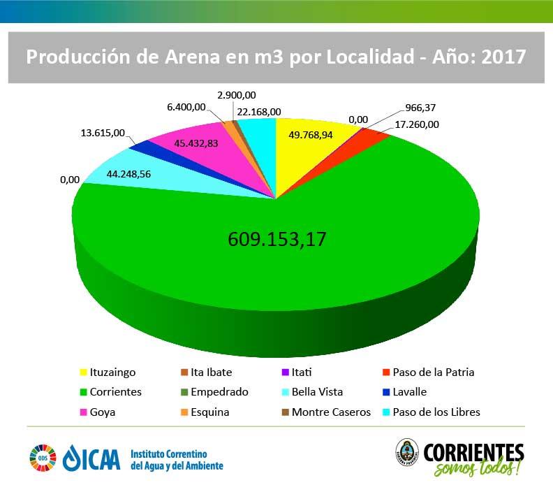 EL ICAA saludó a los productores mineros