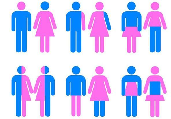¿Qué derechos reconoce la Ley 26.743 de Identidad de Género?