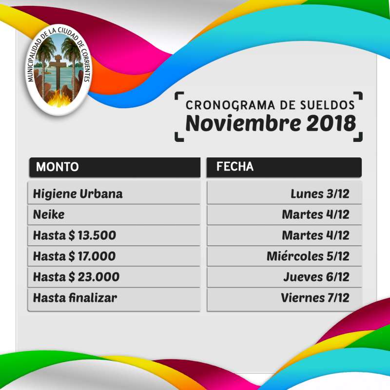 La Municipalidad pagará sueldos de noviembre a partir del lunes 3