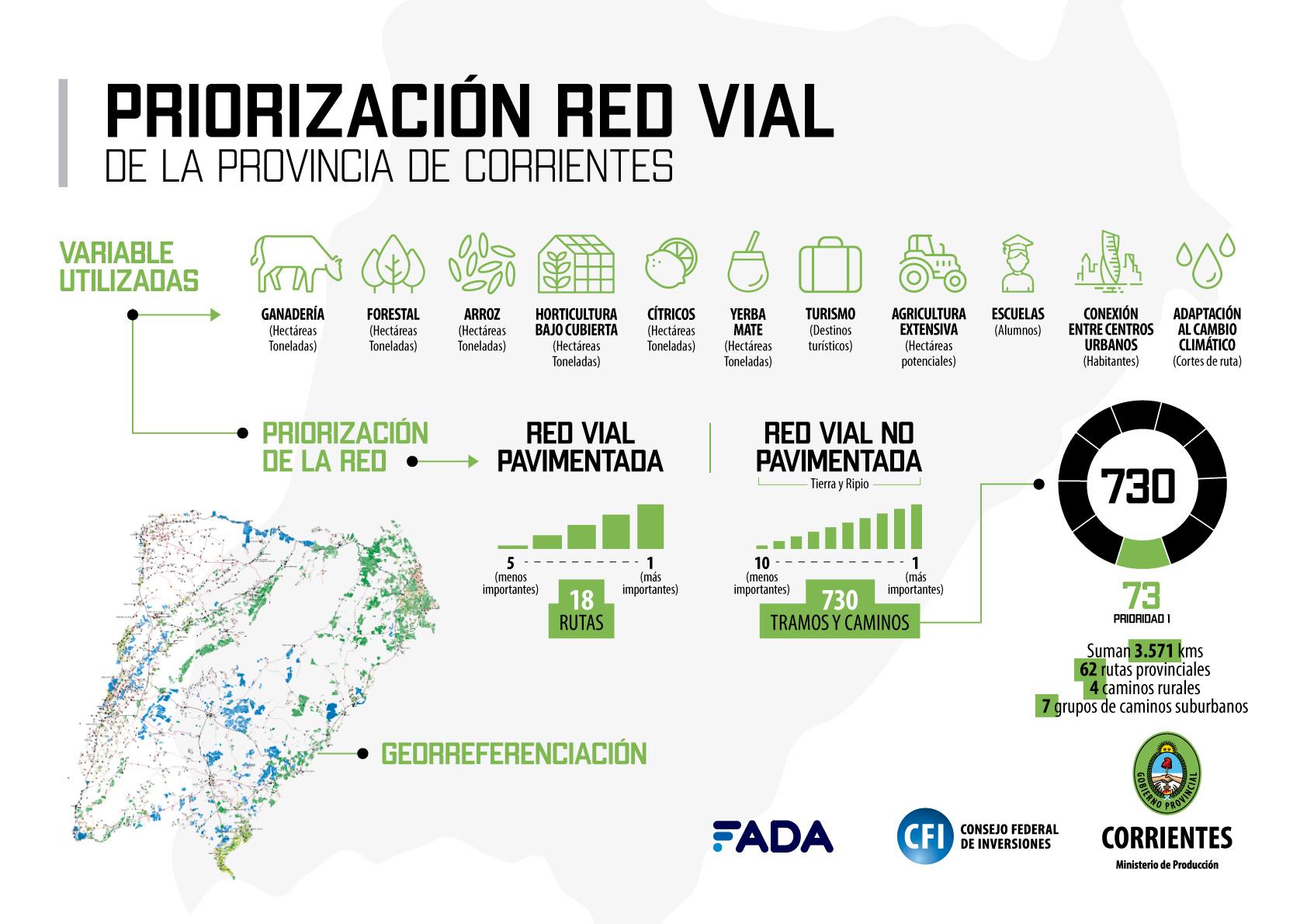 Corrientes, primera provincia en contar con un mapeo especial de sus caminos rurales