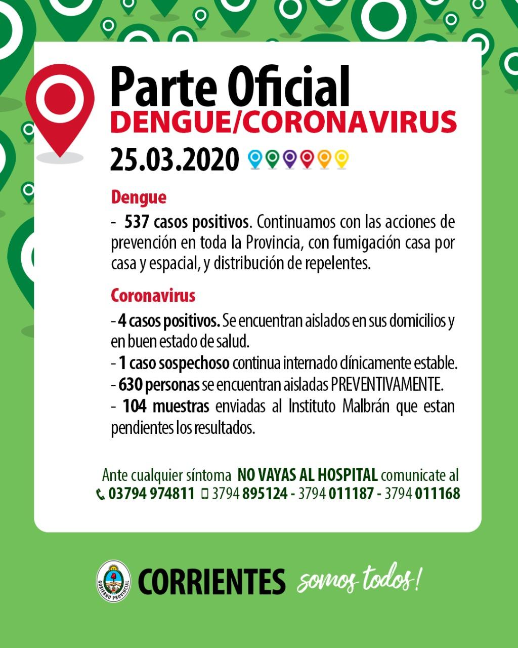 Nos se registraron variantes respecto del Coronavirus en la Provincia