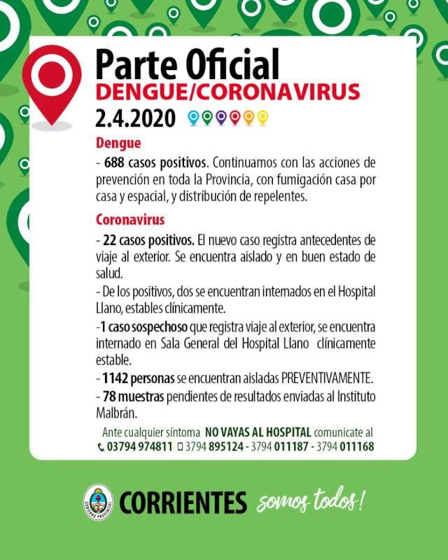 Un nuevo caso positivo de Coronavirus registra antecedente de viaje al exterior