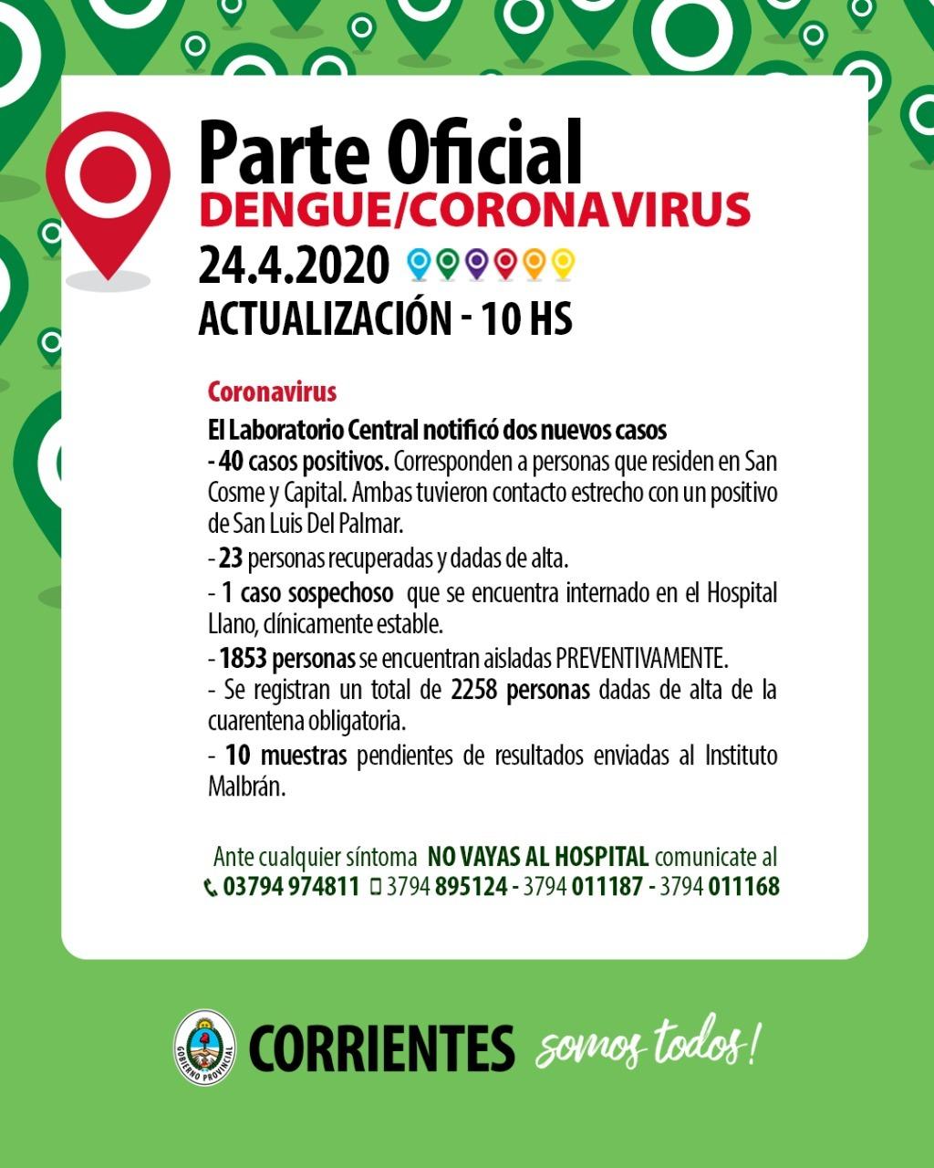 Dos casos nuevos de Coronavirus-COVID-19 provienen de contacto estrecho laboral con positivos anteriores