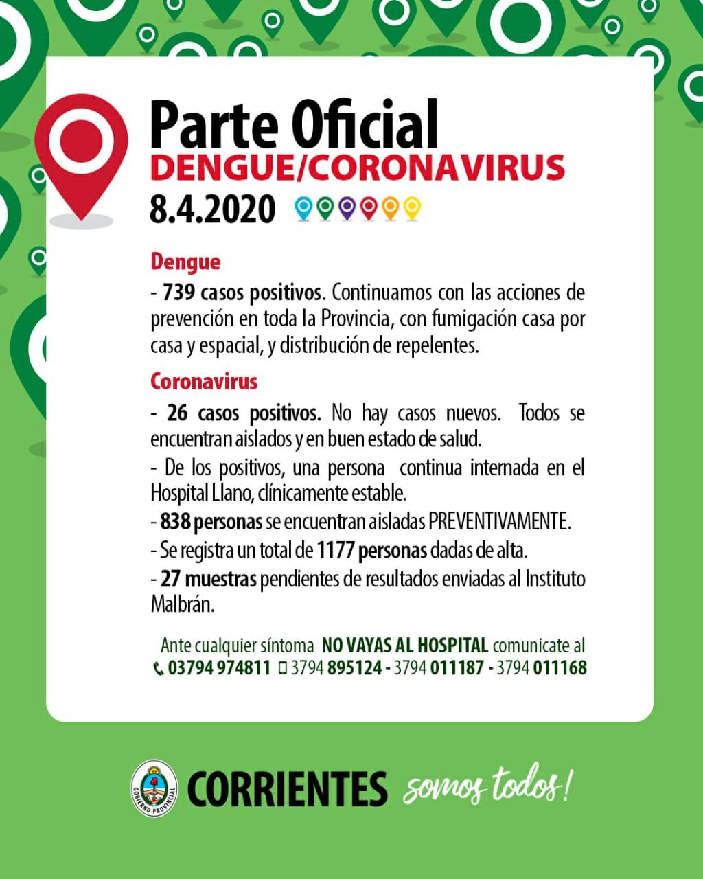 Otro día sin positivos de Coronavirus en el territorio provincial