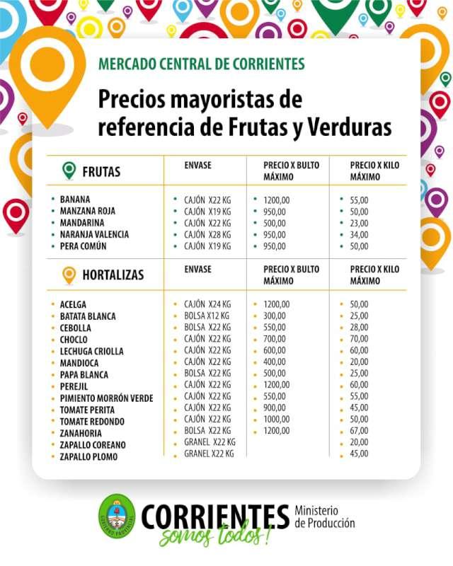 Mercado de Concentración de Corrientes difunde precios de frutas y verduras para mayoristas