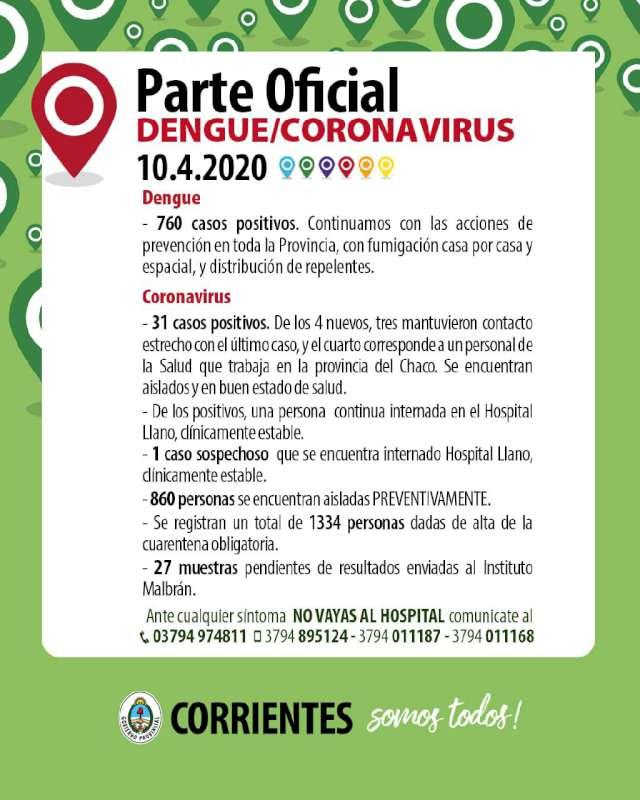 Cuatro casos positivos nuevos de Coronavirus 31 en esa condición se acumulan a la fecha