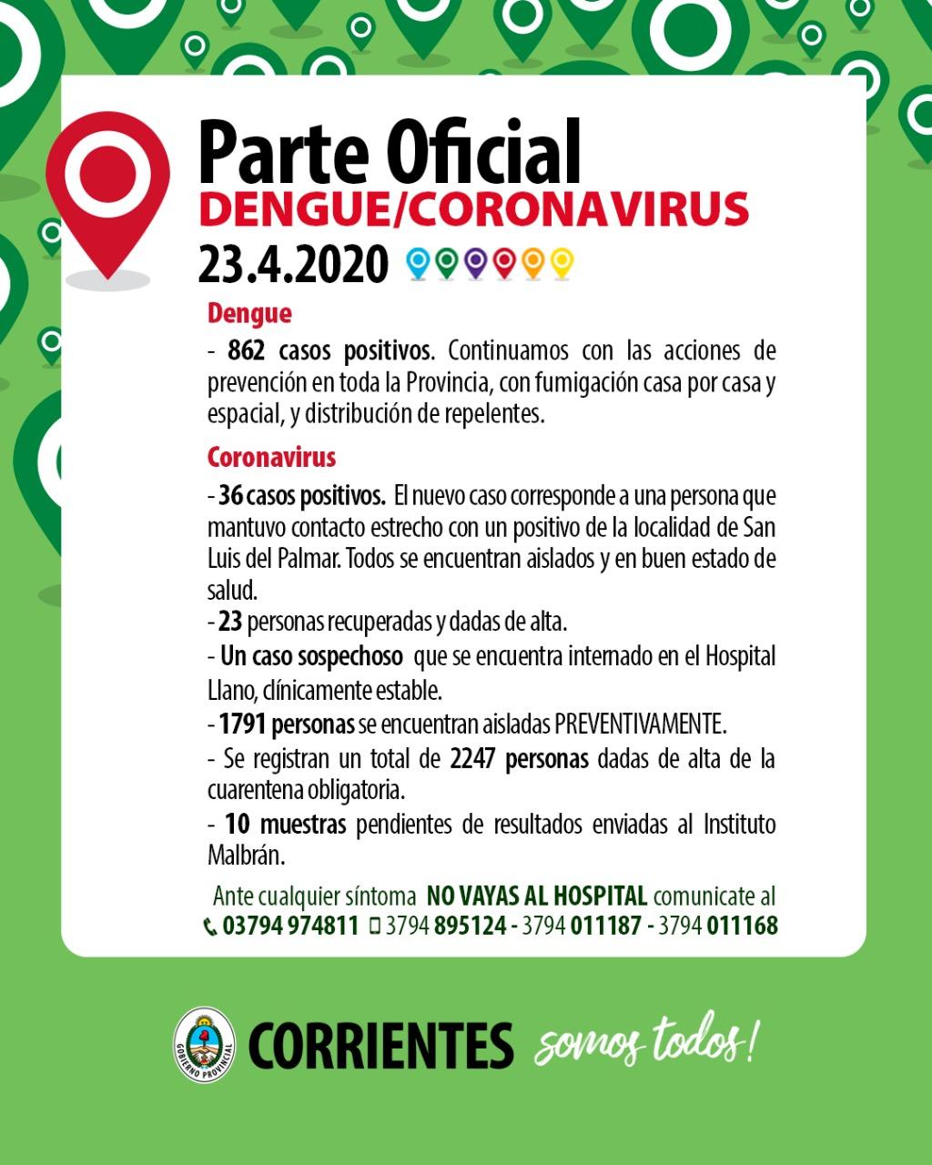 Un caso positivo nuevo de Coronavirus-COVID- 19  reside en la localidad de San Luis del Palmar