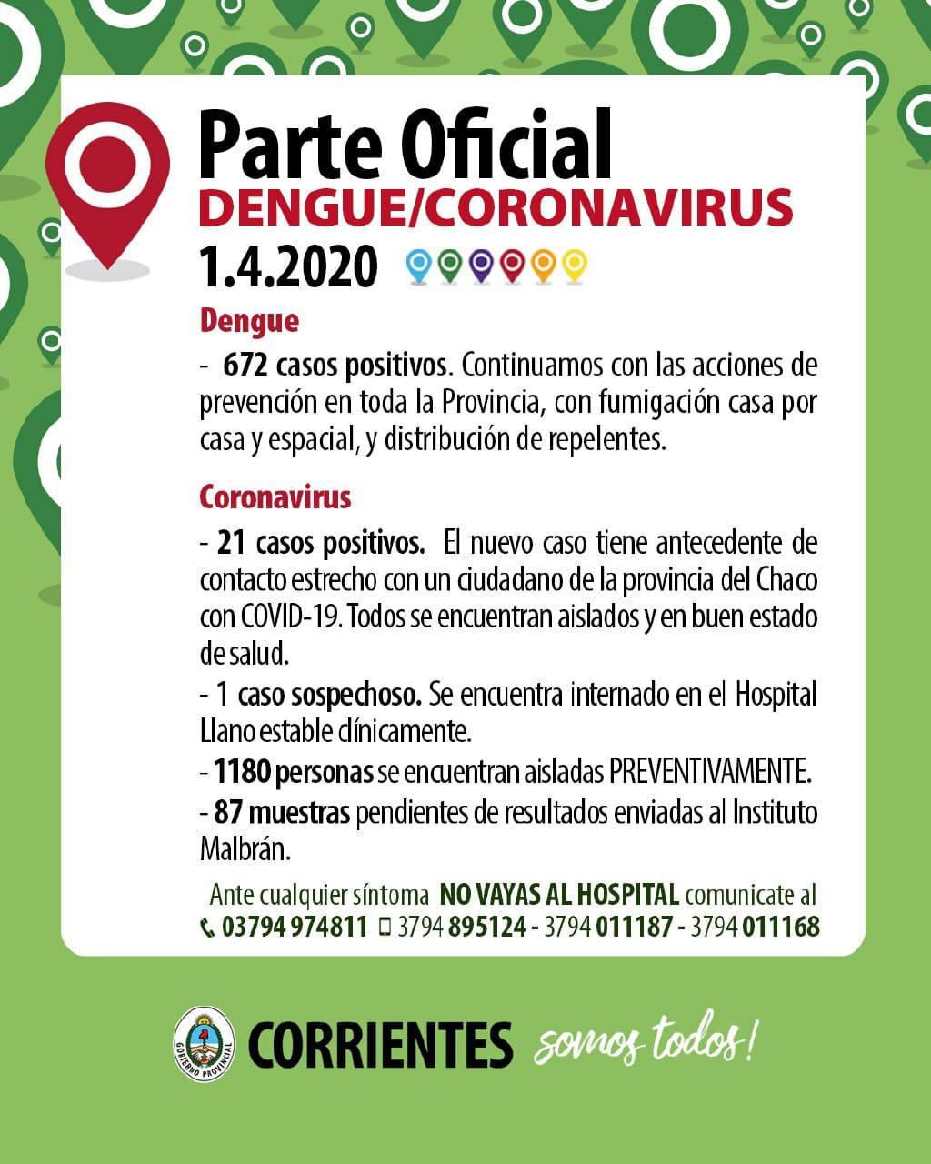 Un caso positivo de Coronavirus leve desaceleración del Dengue