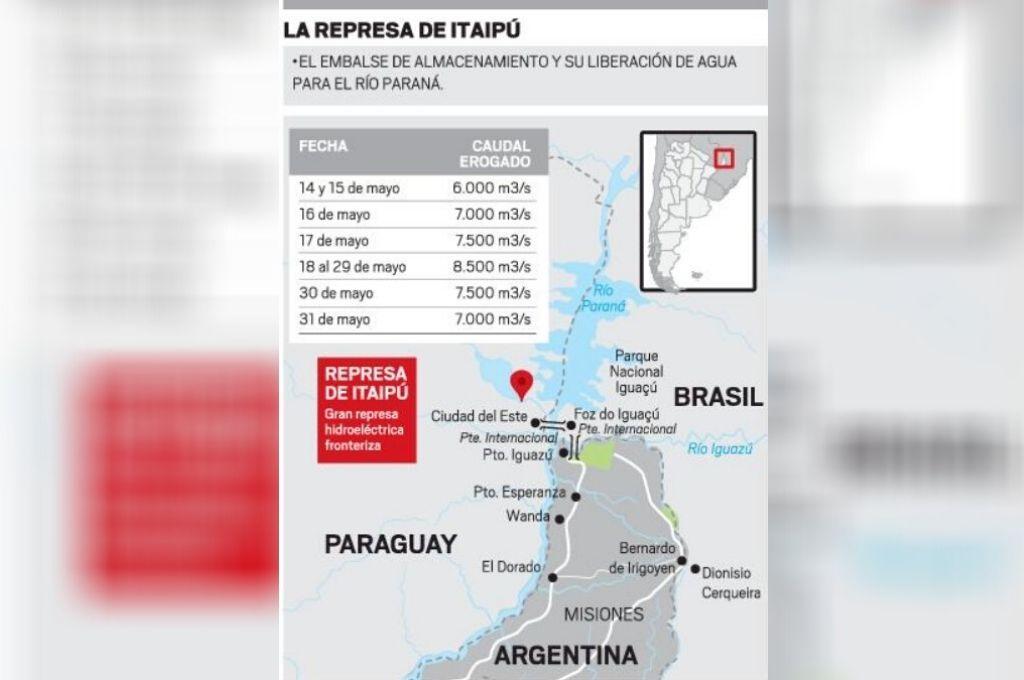 El Río Paraná recibiría mayor caudal tras la apertura del embalse Itaipú