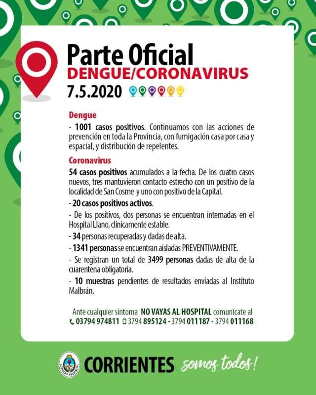 Cuatro casos positivos nuevos de Coronavirus-COVID-19 en la Provincia
