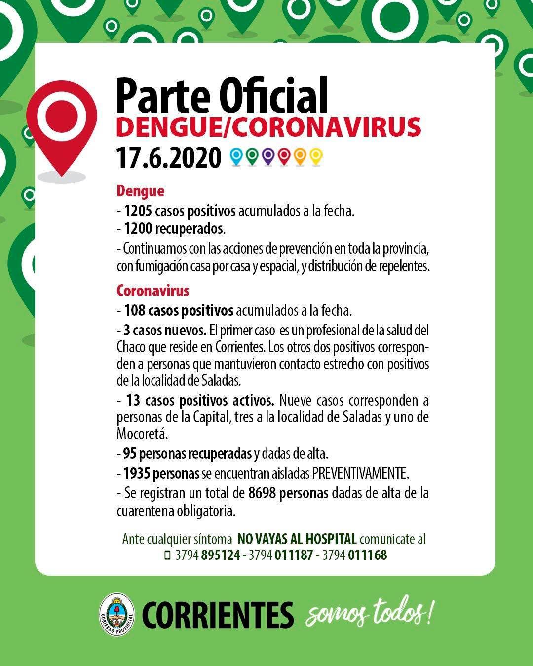 Tres casos positivos nuevos de Coronavirus en Corrientes