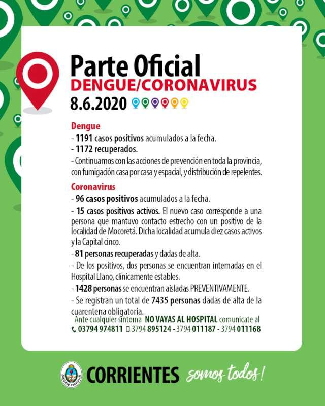 Un caso nuevo de Coronavirus en la localidad de Mocoretá