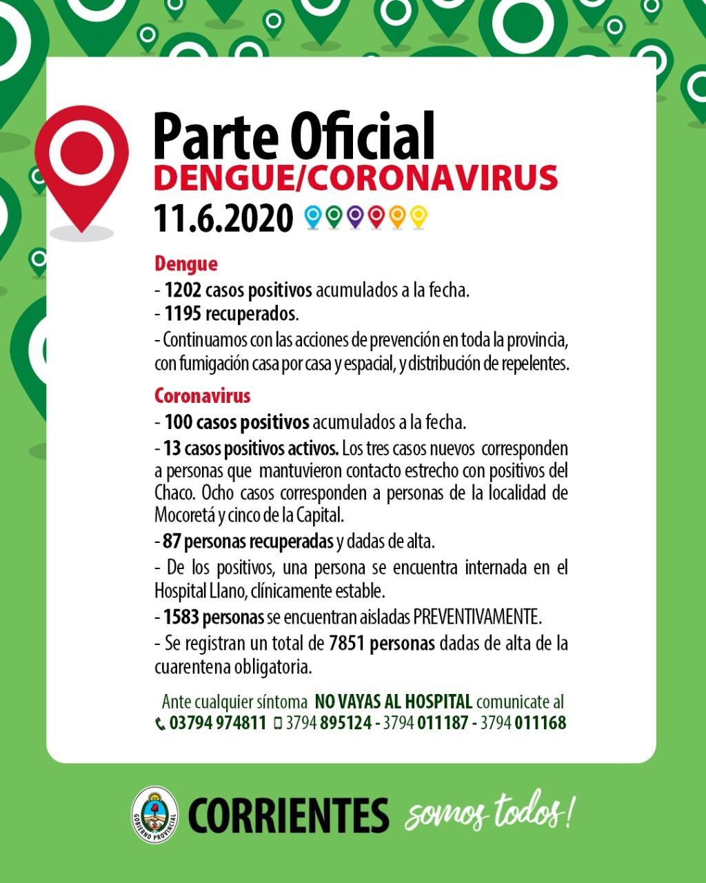 Hay tres casos positivos nuevos de Coronavirus en la ciudad de Corrientes