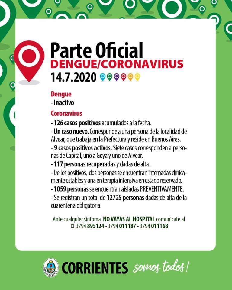 Un caso nuevo de Coronavirus-Covid-19 es un residente de la localidad de Alvear