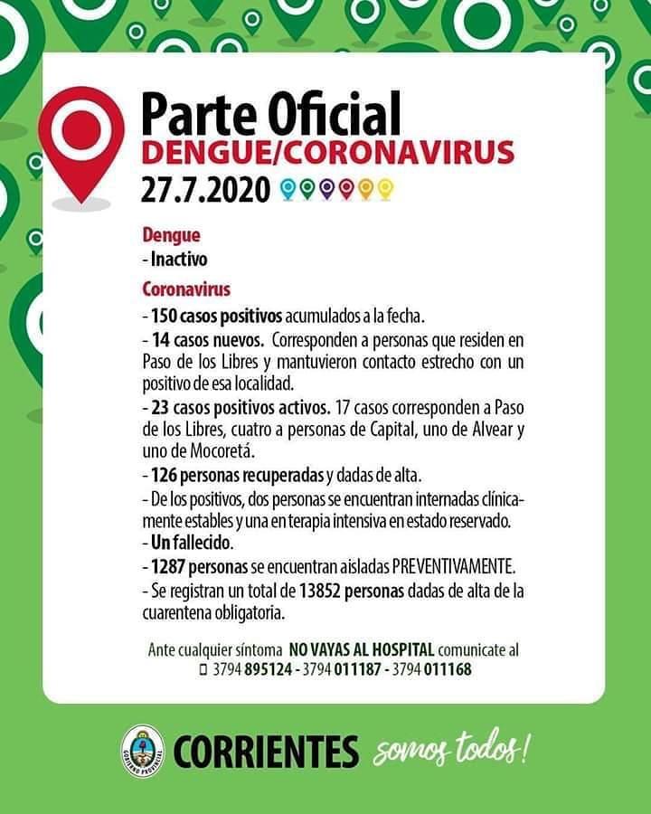 Se detectó otro caso positivo de Coronavirus-Covid-19 en Libres