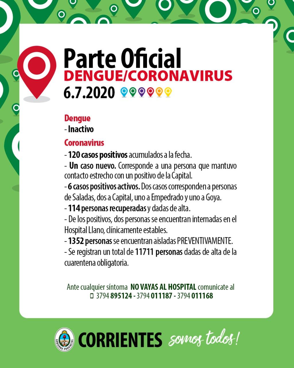 Un nuevo caso positivo de Coronavirus en Capital
