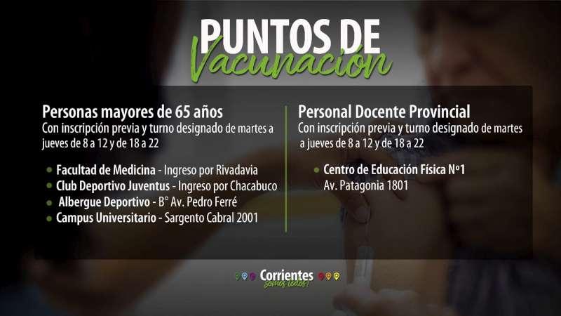 Otorgan 3.800 nuevos turnos para Capital del Plan Provincial de Vacunación contra el Coronavirus en Corrientes